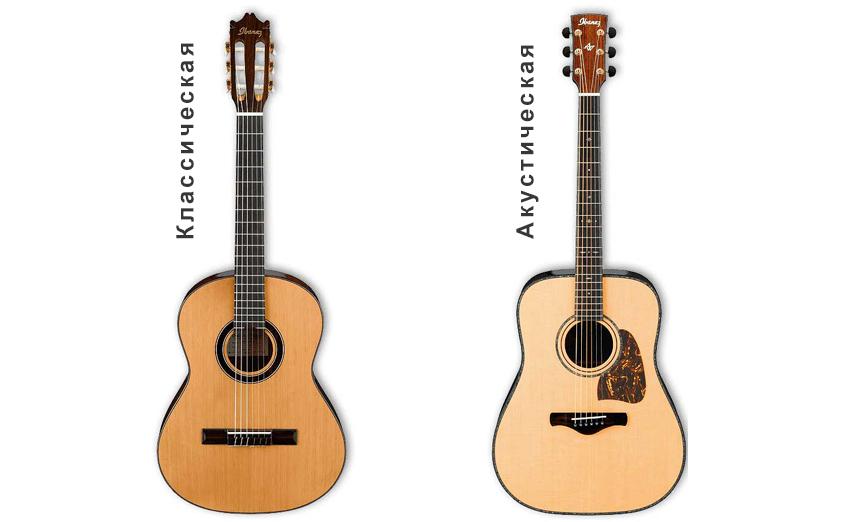 Отличие классической гитары от акустической